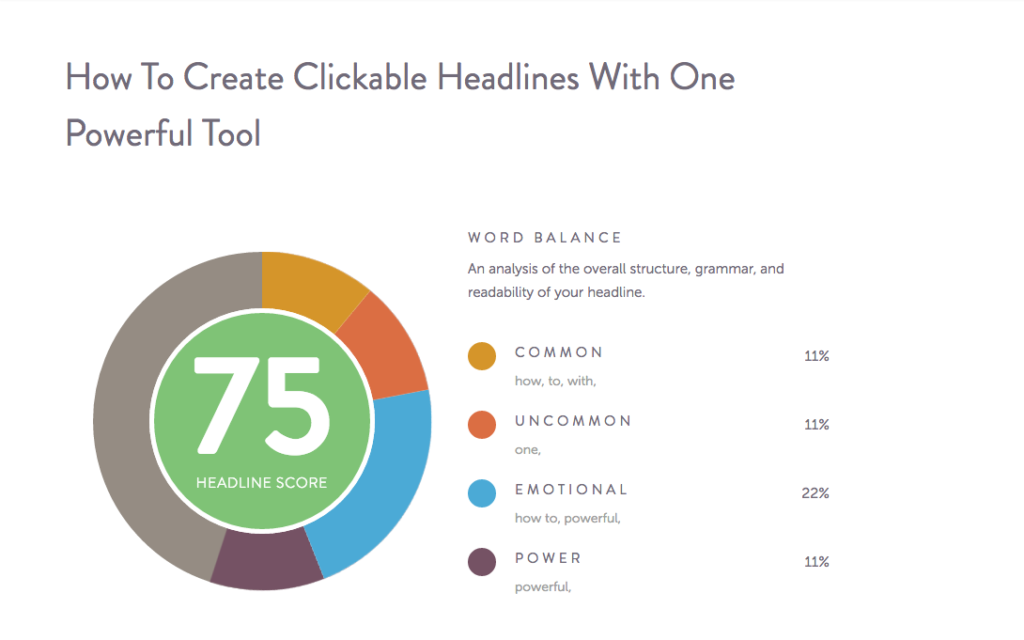 analyses the structure of your headlines